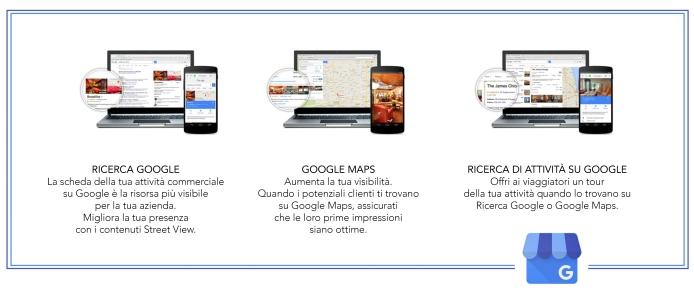 Google My Business info